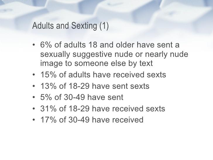 Porn sexts