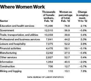 0328_global_women_unemployment