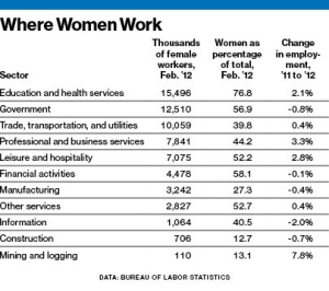0328_global_women_unemployment